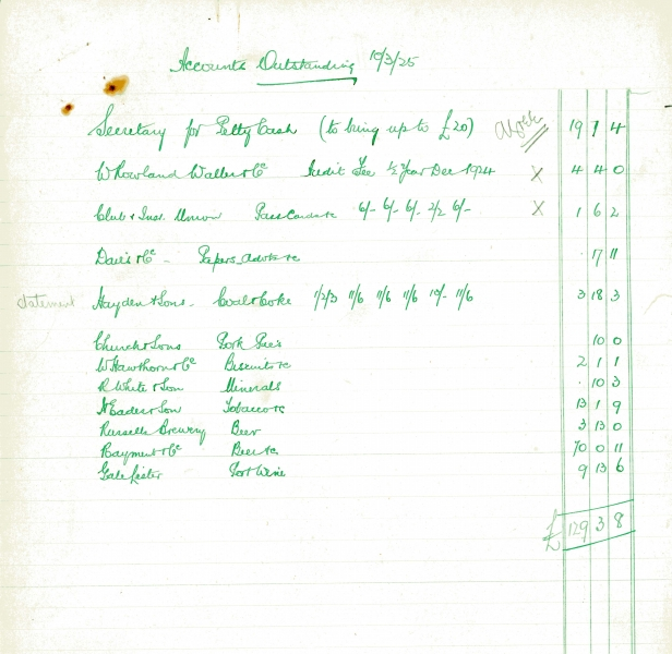 Accounts outstanding 10 March 1925 005