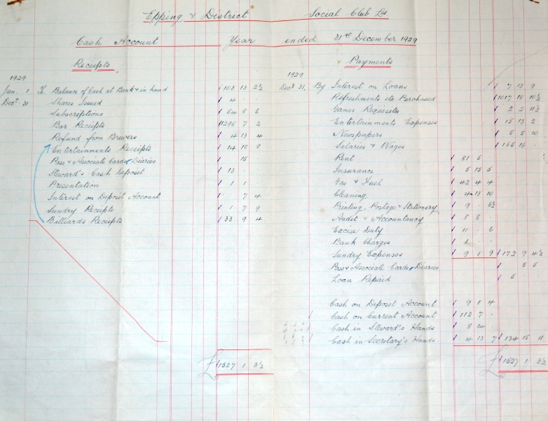 Accounts year ended 31 Dec 1929 page 3