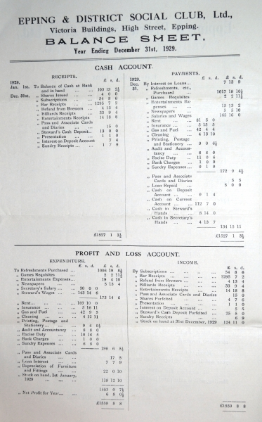 Report _ Balance Sheet 31 Dec 1929 page 2