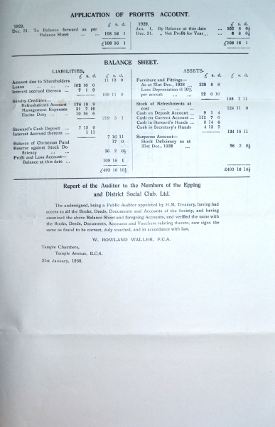Report _ Balance Sheet 31 Dec 1929 page 3
