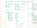 Accounts outstanding 24 March 1925 001
